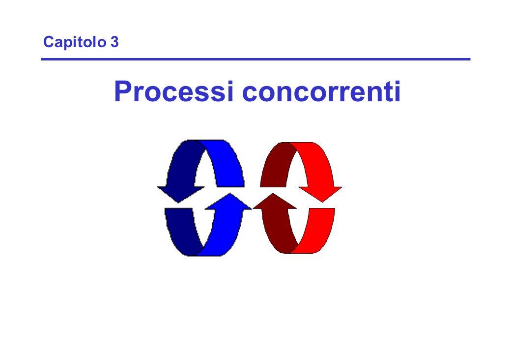 Concurrency: concurrent execution14 ©Magee/Kramer process labeling by a set of prefix labels {a1,..,ax}::P sostituisce ogni etichetta n di azione nellalfabeto di P con le etichette a1.n,…,ax.n.