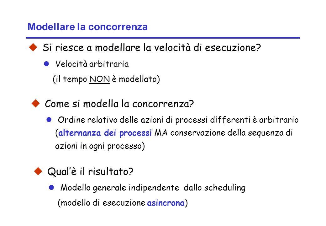 Concurrency: concurrent execution6 ©Magee/Kramer Modellare la concorrenza Si riesce a modellare la velocità di esecuzione? Velocità arbitraria (il tem