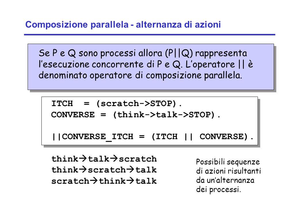 Concurrency: concurrent execution7 ©Magee/Kramer Composizione parallela - alternanza di azioni think talk scratch think scratch talk scratch think talk Se P e Q sono processi allora (P||Q) rappresenta lesecuzione concorrente di P e Q.
