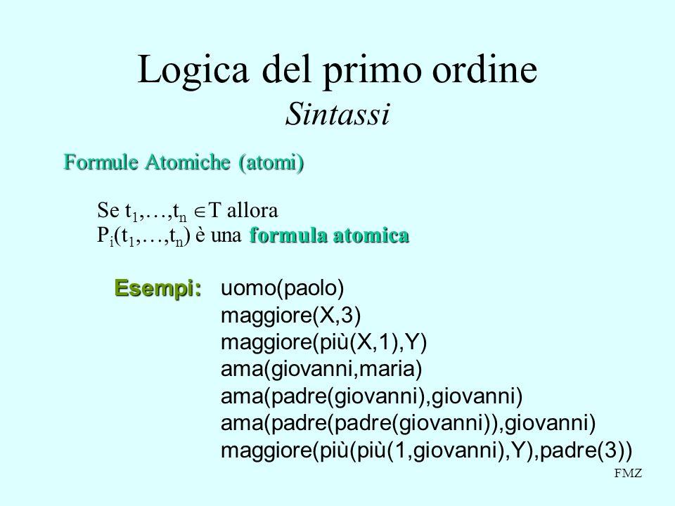 FMZ Formule Atomiche (atomi) Se t 1,…,t n T allora formula atomica P i (t 1,…,t n ) è una formula atomica Logica del primo ordine Sintassi Esempi: Esempi:uomo(paolo) maggiore(X,3) maggiore(più(X,1),Y) ama(giovanni,maria) ama(padre(giovanni),giovanni) ama(padre(padre(giovanni)),giovanni) maggiore(più(più(1,giovanni),Y),padre(3))