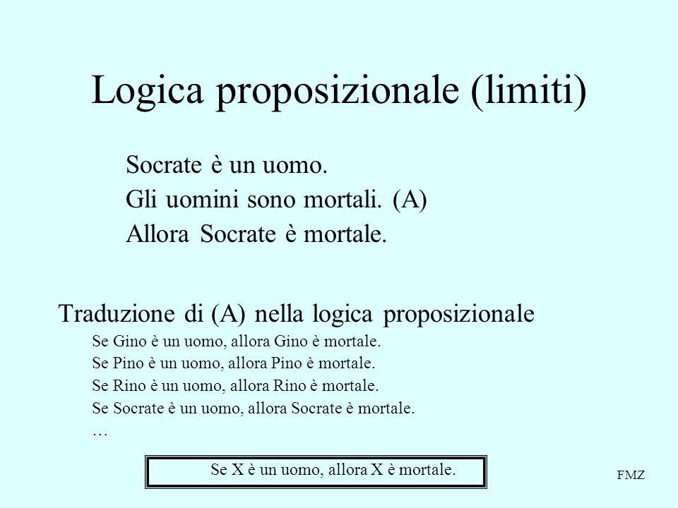 FMZ siano = {X 1 t 1,…, X n t n } e = {Y 1 u 1,…, Y m u m } due sostituzioni composizione la composizione di e (denotata da ) è la sostituzione così definita i) costruiamo linsieme {X 1 t 1,…, X n t n, Y 1 u 1,…, Y m u m } ii) eliminiamo dallinsieme gli elementi X i t i tali che t i = X i iii) eliminiamo dallinsieme gli elementi Y j u j tali che Y j occorre in {X 1,…, X n } Sostituzione: Composizione