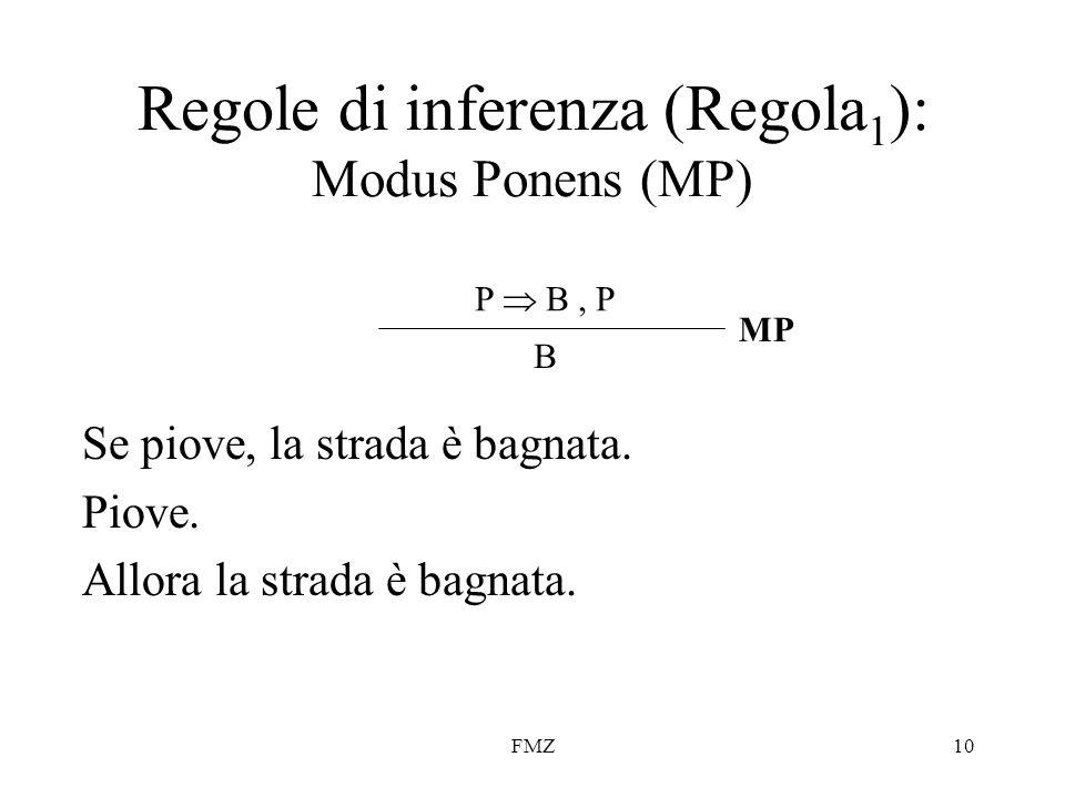 FMZ10 Regole di inferenza (Regola 1 ): Modus Ponens (MP) Se piove, la strada è bagnata. Piove. Allora la strada è bagnata. P B, P B MP