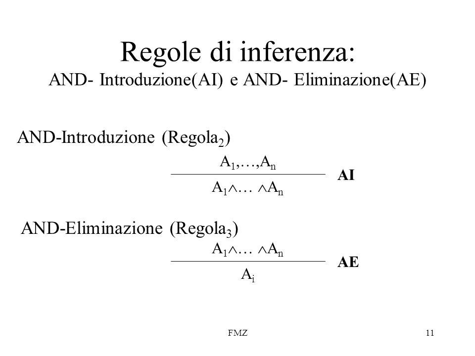 FMZ11 Regole di inferenza: AND- Introduzione(AI) e AND- Eliminazione(AE) A 1,…,A n A 1 … A n AiAi AND-Introduzione (Regola 2 ) AND-Eliminazione (Regol