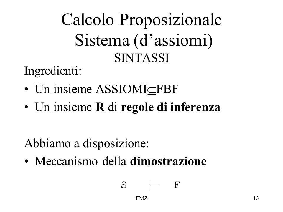 FMZ13 Calcolo Proposizionale Sistema (dassiomi) SINTASSI Ingredienti: Un insieme ASSIOMI FBF Un insieme R di regole di inferenza Abbiamo a disposizion