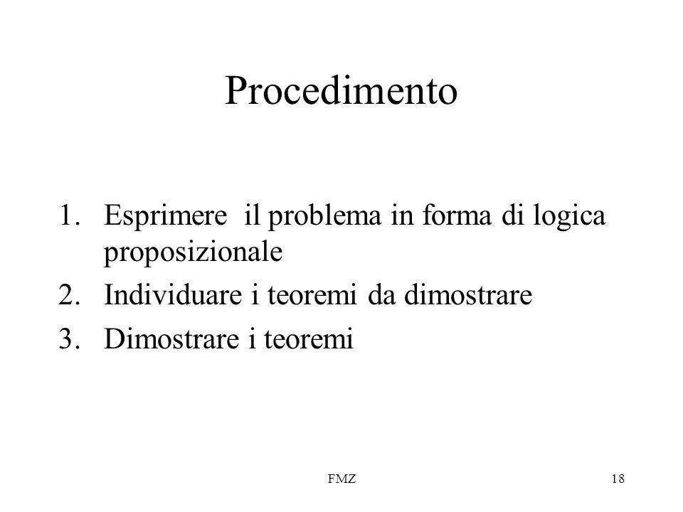 FMZ18 Procedimento 1.Esprimere il problema in forma di logica proposizionale 2.Individuare i teoremi da dimostrare 3.Dimostrare i teoremi