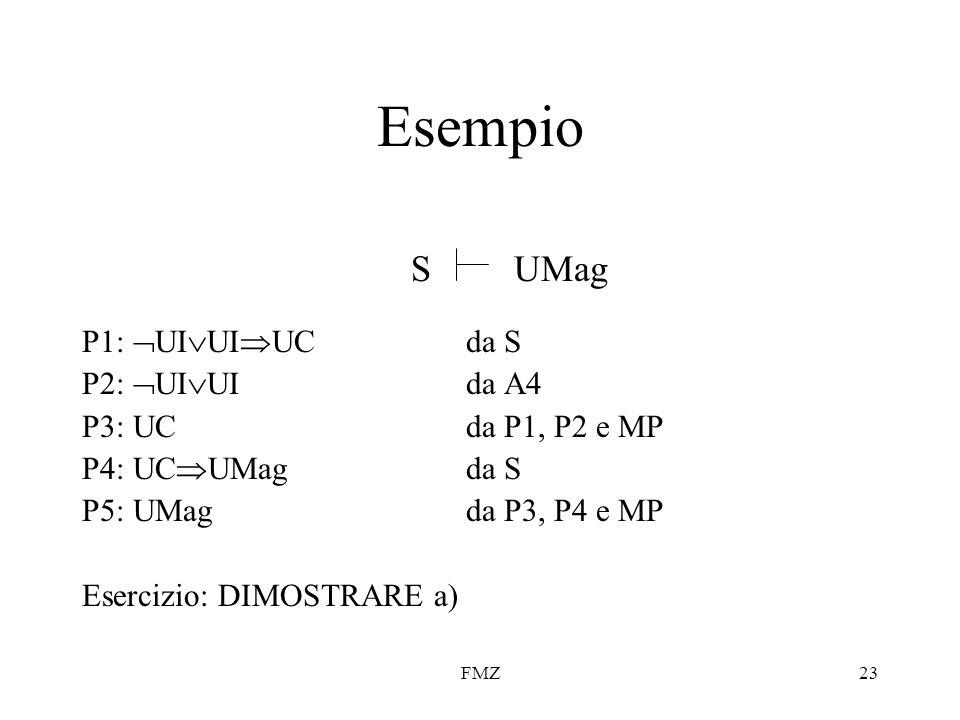 FMZ23 Esempio P1: UI UI UCda S P2: UI UIda A4 P3: UCda P1, P2 e MP P4: UC UMag da S P5: UMag da P3, P4 e MP Esercizio: DIMOSTRARE a) SUMag