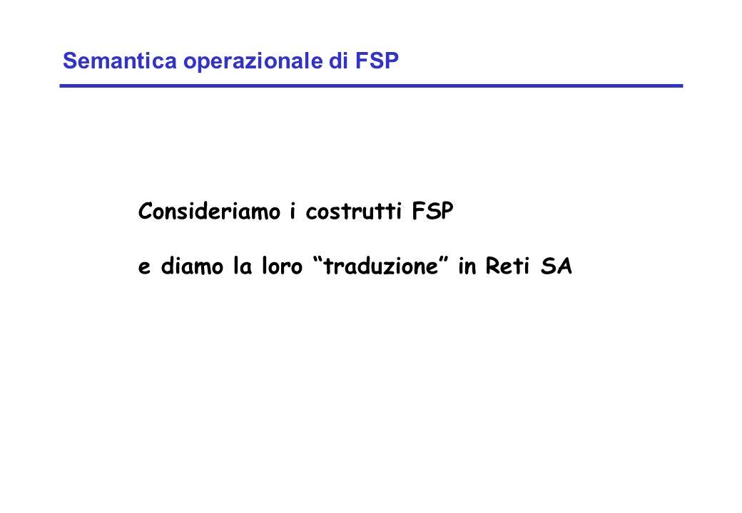 Concurrency: introduction1 ©Magee/Kramer Semantica operazionale di FSP Consideriamo i costrutti FSP e diamo la loro traduzione in Reti SA