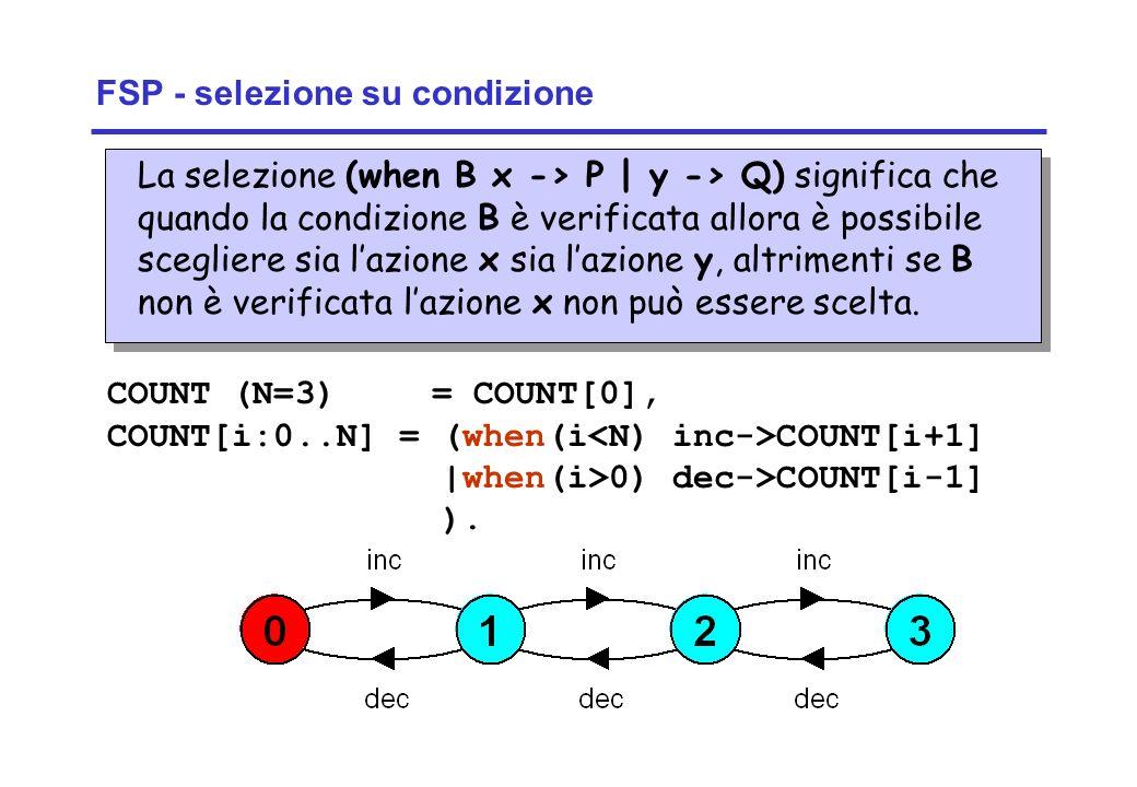 Concurrency: introduction12 ©Magee/Kramer FSP - selezione su condizione La selezione (when B x -> P | y -> Q) significa che quando la condizione B è verificata allora è possibile scegliere sia lazione x sia lazione y, altrimenti se B non è verificata lazione x non può essere scelta.