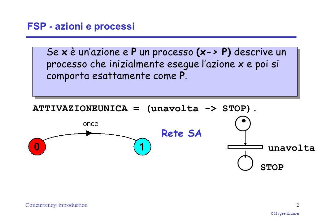 Concurrency: introduction2 ©Magee/Kramer FSP - azioni e processi Se x è unazione e P un processo (x-> P) descrive un processo che inizialmente esegue lazione x e poi si comporta esattamente come P.