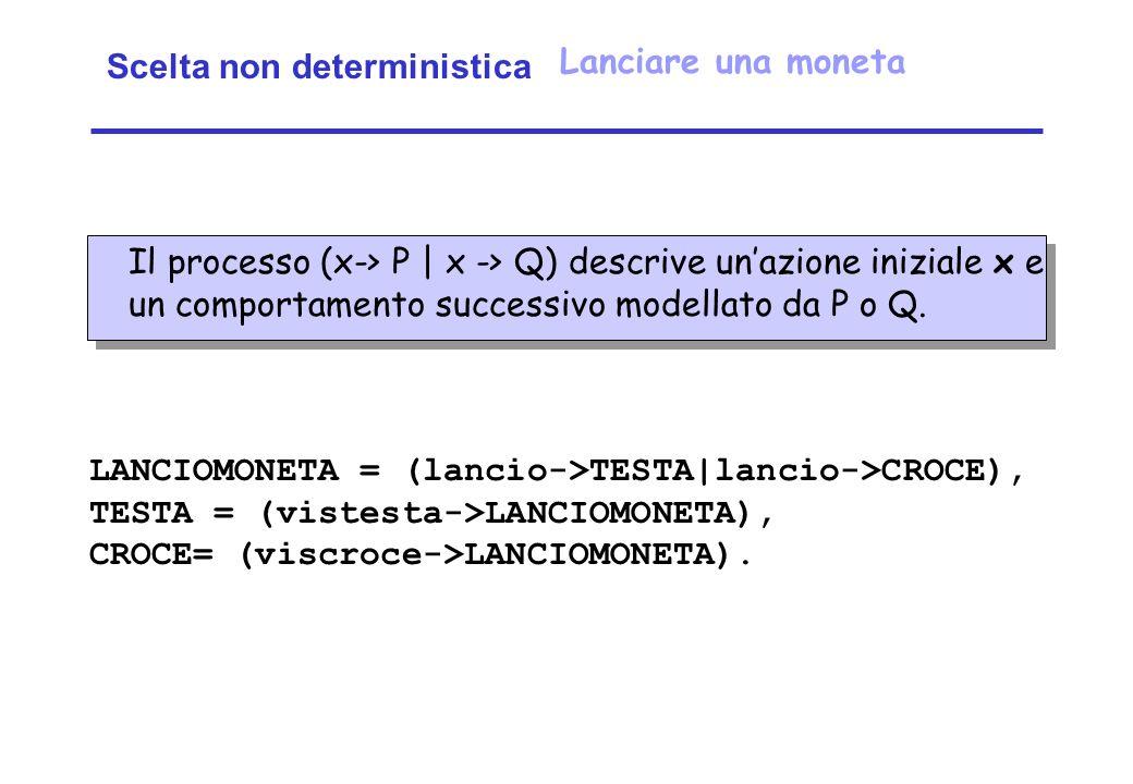 Concurrency: introduction8 ©Magee/Kramer Scelta non deterministica Il processo (x-> P | x -> Q) descrive unazione iniziale x e un comportamento successivo modellato da P o Q.