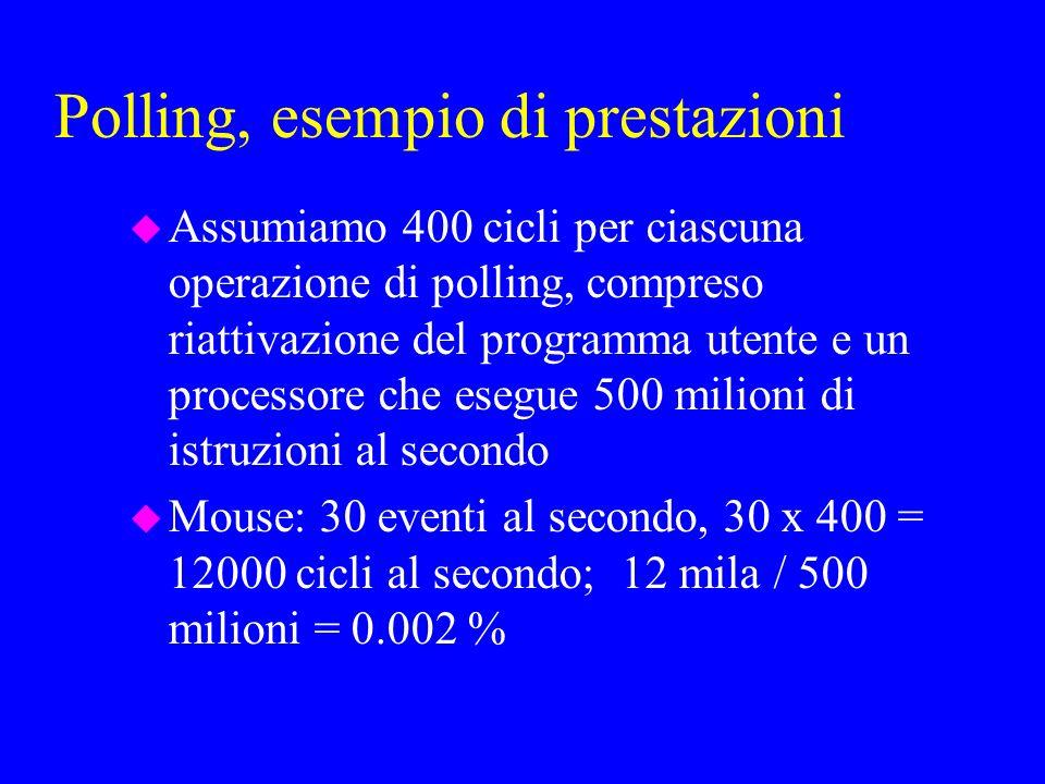 Polling, esempio di prestazioni u Assumiamo 400 cicli per ciascuna operazione di polling, compreso riattivazione del programma utente e un processore che esegue 500 milioni di istruzioni al secondo u Mouse: 30 eventi al secondo, 30 x 400 = 12000 cicli al secondo; 12 mila / 500 milioni = 0.002 %