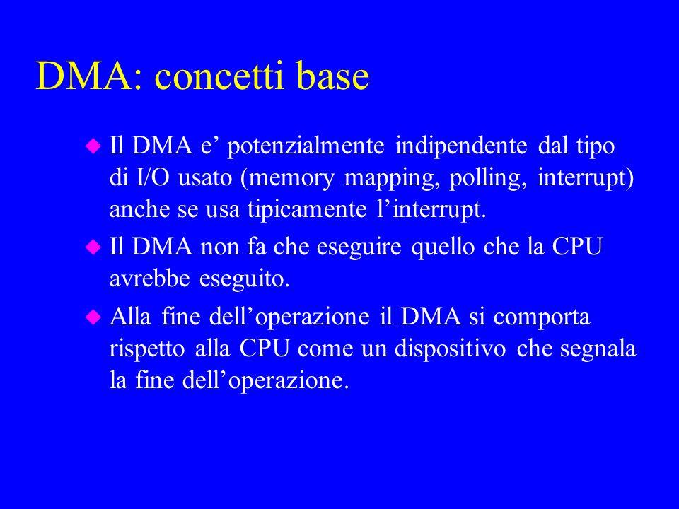 DMA: concetti base u Il DMA e potenzialmente indipendente dal tipo di I/O usato (memory mapping, polling, interrupt) anche se usa tipicamente linterrupt.