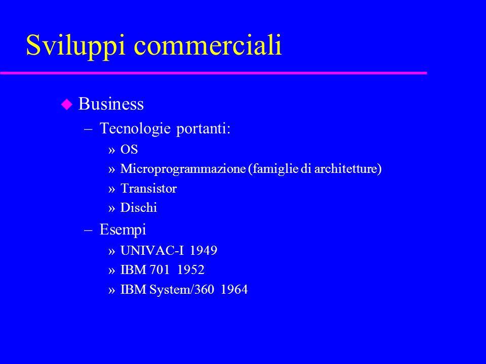 Sviluppi commerciali u Business –Tecnologie portanti: »OS »Microprogrammazione (famiglie di architetture) »Transistor »Dischi –Esempi »UNIVAC-I 1949 »IBM 701 1952 »IBM System/360 1964