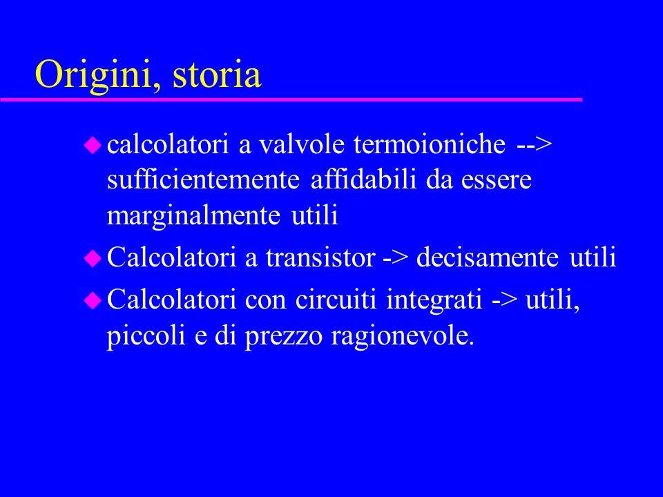 Origini, storia u Il turco di Kempelen…1770.u Pascalina per aiutare a fare il logaritmi.
