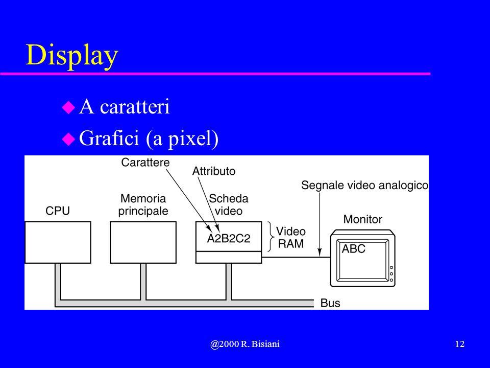 @2000 R. Bisiani12 Display u A caratteri u Grafici (a pixel)