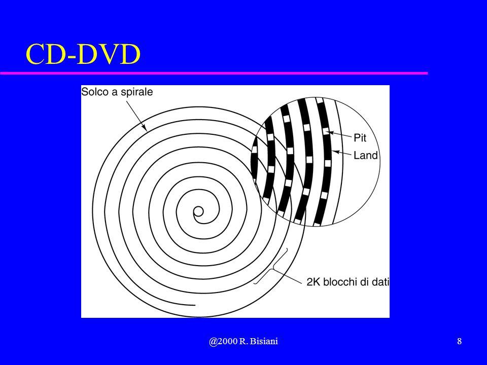@2000 R. Bisiani8 CD-DVD