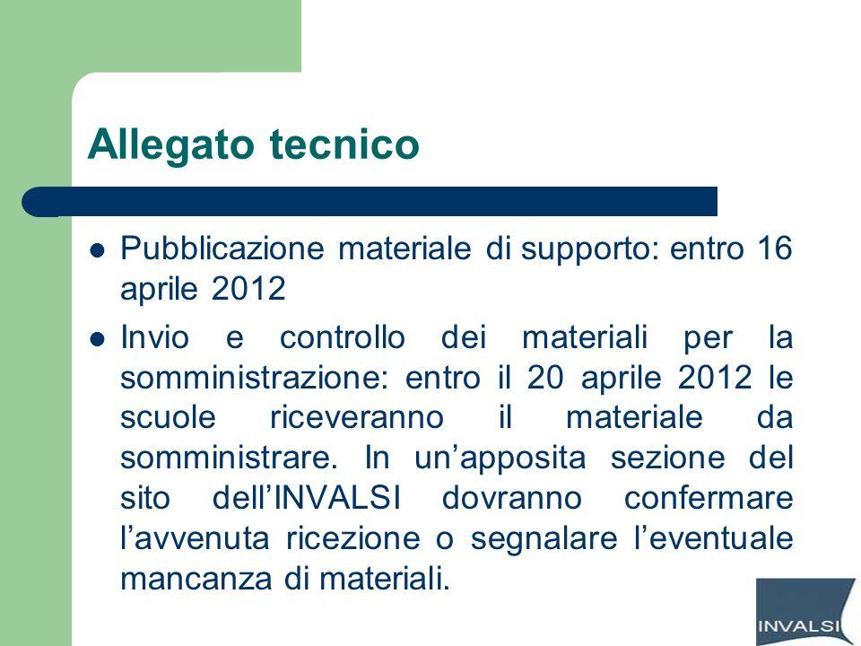 Allegato tecnico Pubblicazione materiale di supporto: entro 16 aprile 2012 Invio e controllo dei materiali per la somministrazione: entro il 20 aprile