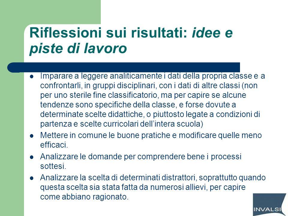 RECAPITI UTILI Scuola Sec.