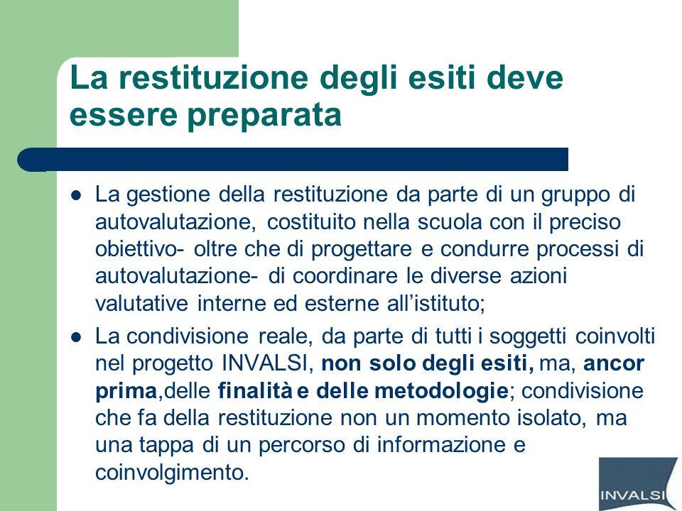 Calendario delle rilevazioni 8 maggio 2012: II secondaria di secondo grado: prova di italiano, matematica e questionario studente.