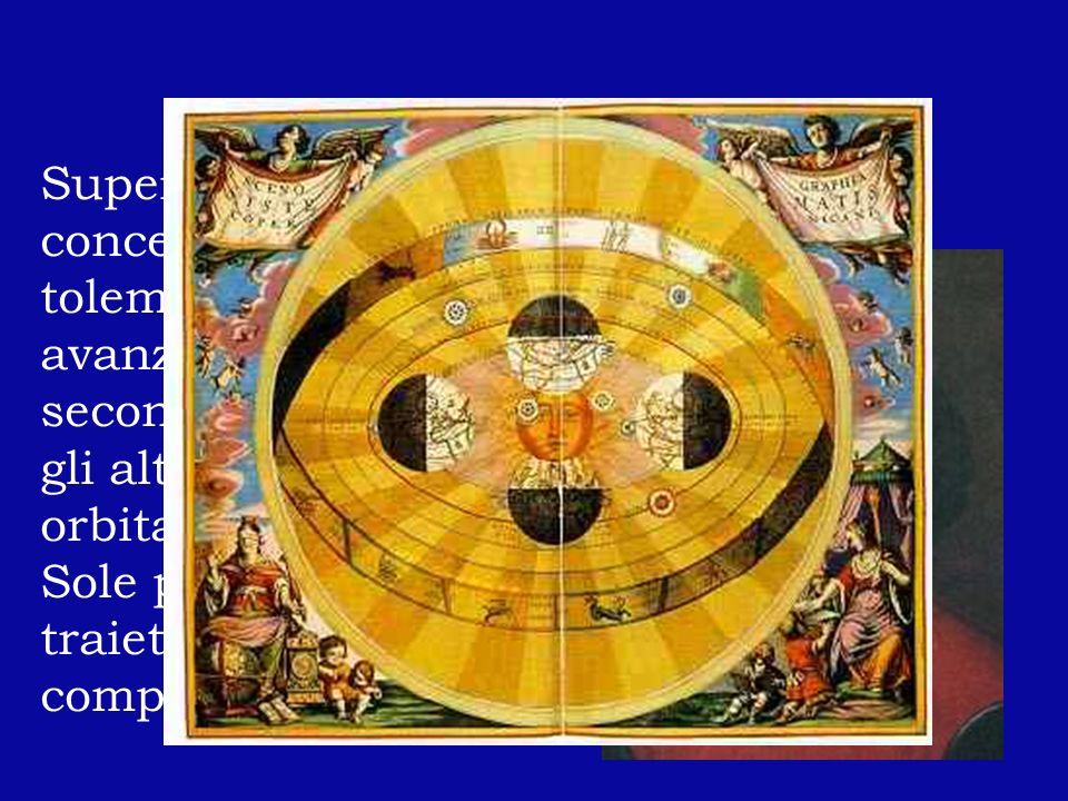 Superando le concezioni del sistema tolemaico, Copernico avanzò l'ipotesi secondo cui la Terra e gli altri pianeti orbitano attorno al Sole percorrend