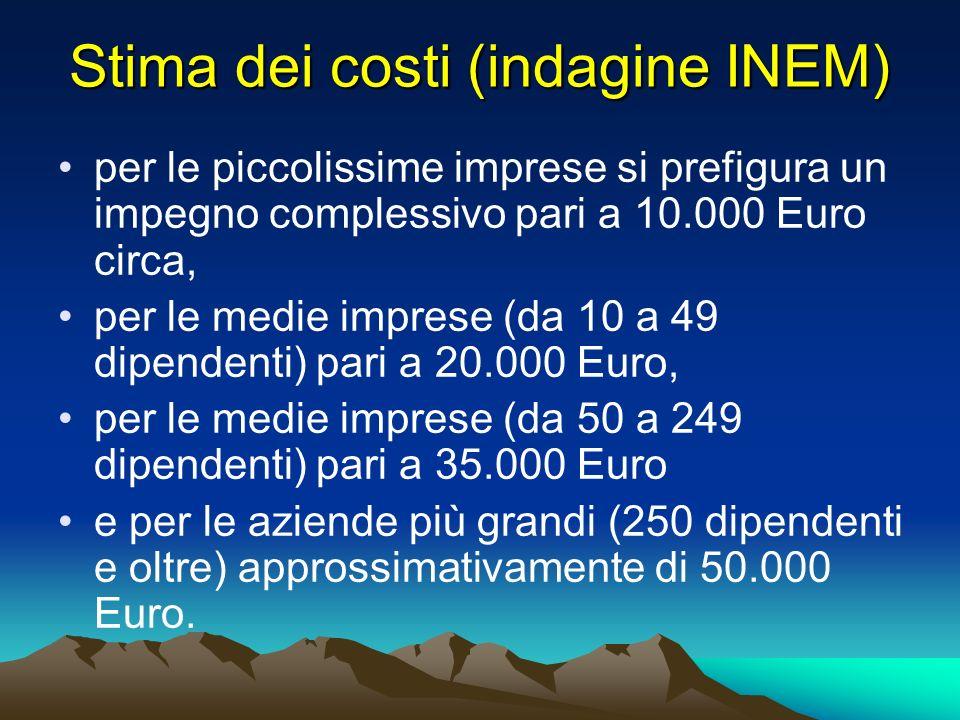 Stima dei costi (indagine INEM) per le piccolissime imprese si prefigura un impegno complessivo pari a 10.000 Euro circa, per le medie imprese (da 10 a 49 dipendenti) pari a 20.000 Euro, per le medie imprese (da 50 a 249 dipendenti) pari a 35.000 Euro e per le aziende più grandi (250 dipendenti e oltre) approssimativamente di 50.000 Euro.