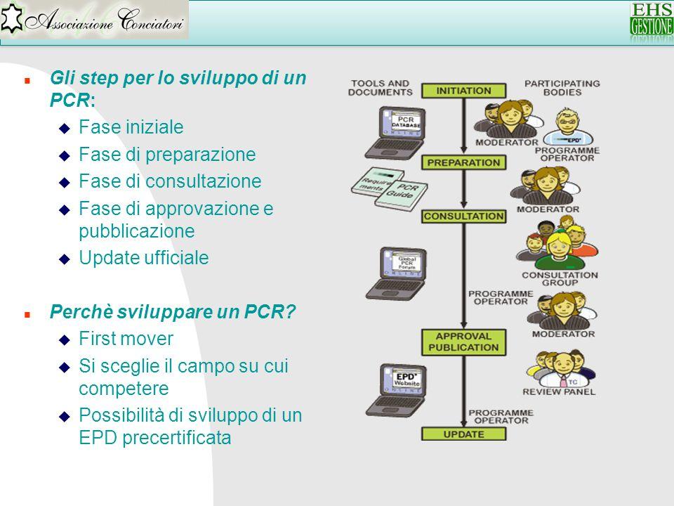 n Gli step per lo sviluppo di un PCR: u Fase iniziale u Fase di preparazione u Fase di consultazione u Fase di approvazione e pubblicazione u Update u