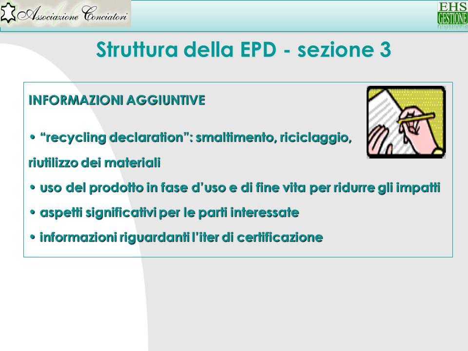 INFORMAZIONI AGGIUNTIVE recycling declaration: smaltimento, riciclaggio, recycling declaration: smaltimento, riciclaggio, riutilizzo dei materiali uso