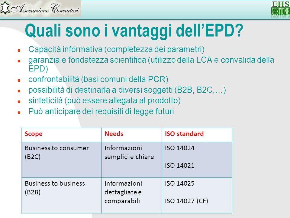 Quali sono i vantaggi dellEPD? n Capacità informativa (completezza dei parametri) n garanzia e fondatezza scientifica (utilizzo della LCA e convalida