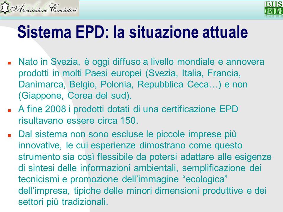 Sistema EPD: la situazione attuale n Nato in Svezia, è oggi diffuso a livello mondiale e annovera prodotti in molti Paesi europei (Svezia, Italia, Fra