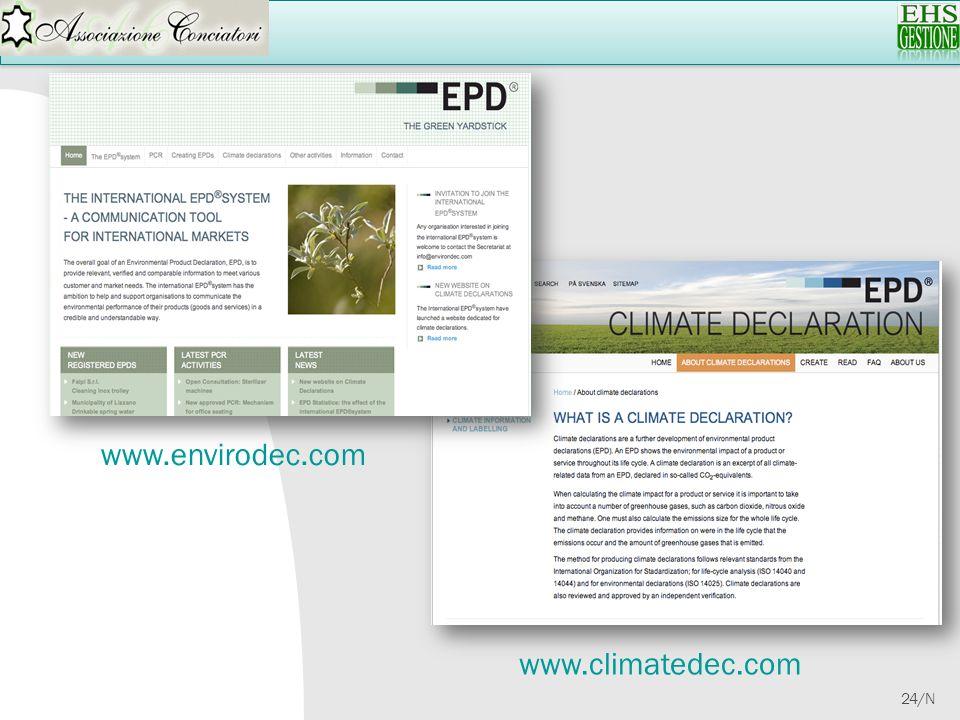 24/N www.envirodec.com www.climatedec.com