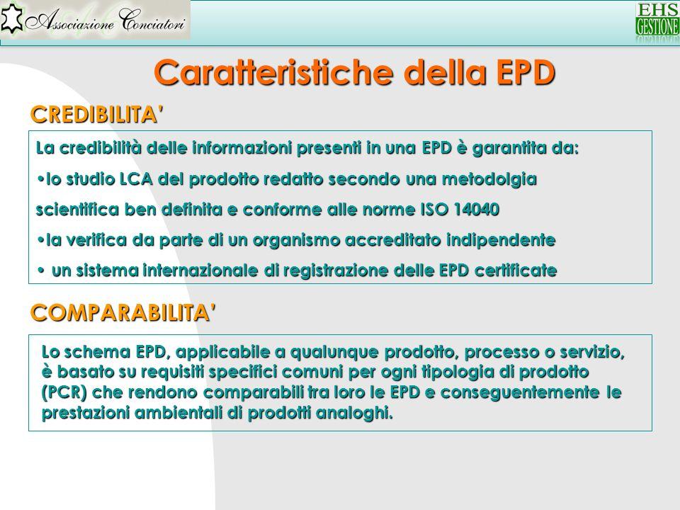 La credibilità delle informazioni presenti in una EPD è garantita da: lo studio LCA del prodotto redatto secondo una metodolgia lo studio LCA del prod