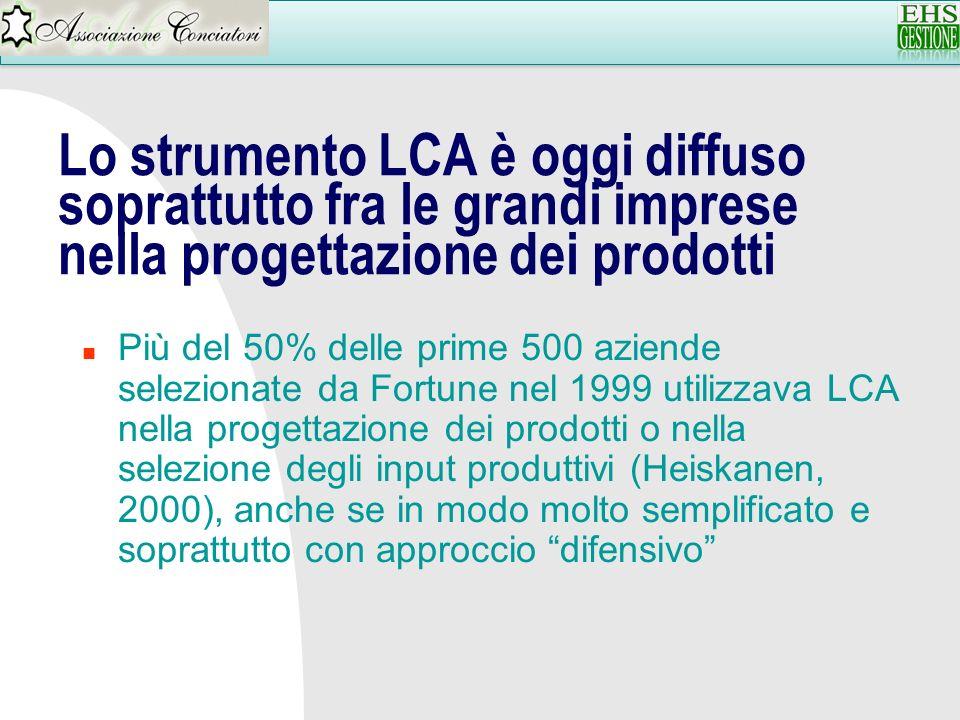 Lo strumento LCA è oggi diffuso soprattutto fra le grandi imprese nella progettazione dei prodotti n Più del 50% delle prime 500 aziende selezionate d