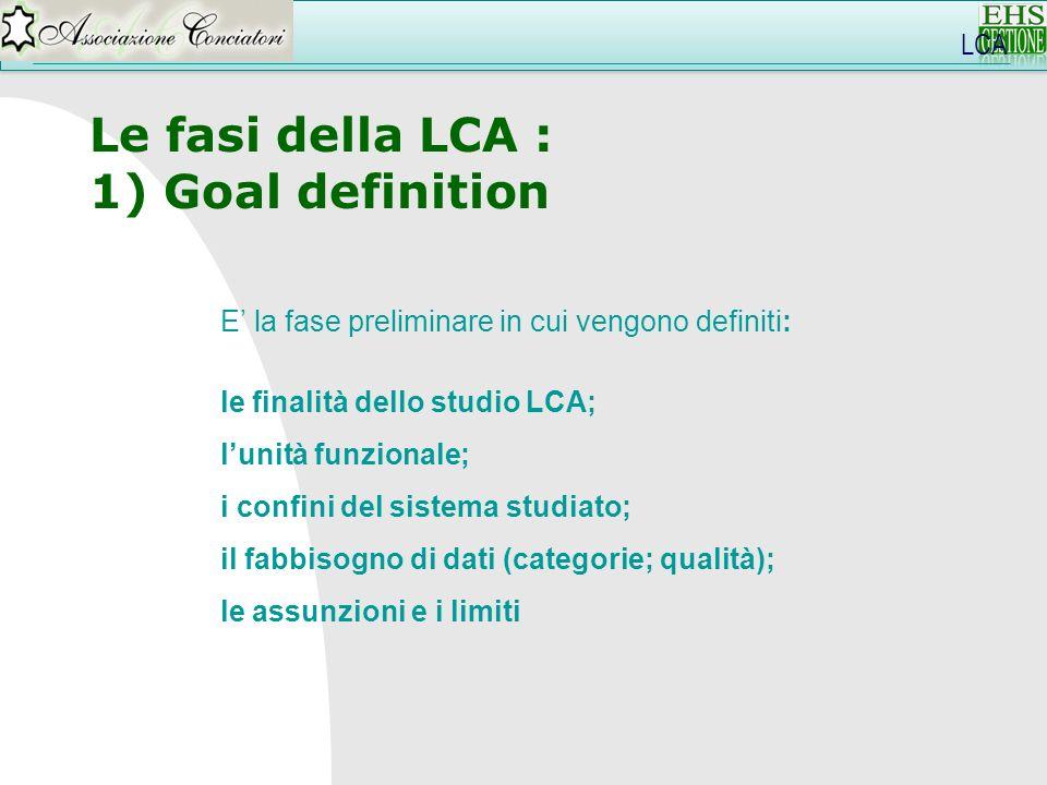 LCA Le fasi della LCA : 1) Goal definition E la fase preliminare in cui vengono definiti: le finalità dello studio LCA; lunità funzionale; i confini d