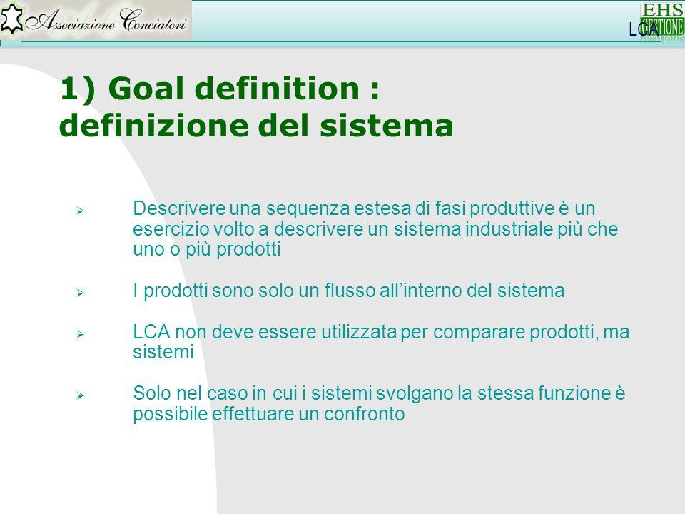 LCA 1) Goal definition : definizione del sistema Descrivere una sequenza estesa di fasi produttive è un esercizio volto a descrivere un sistema indust