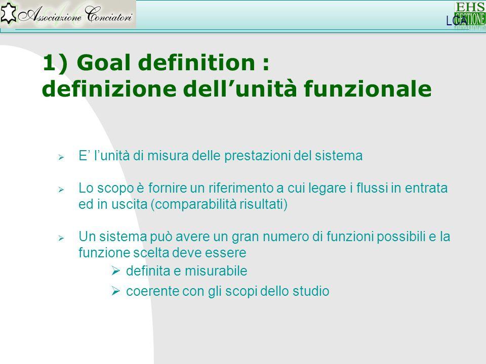LCA 1) Goal definition : definizione dellunità funzionale E lunità di misura delle prestazioni del sistema Lo scopo è fornire un riferimento a cui leg