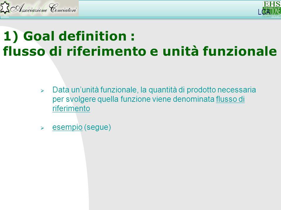 LCA 1) Goal definition : flusso di riferimento e unità funzionale Data ununità funzionale, la quantità di prodotto necessaria per svolgere quella funz