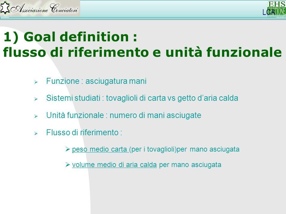 LCA 1) Goal definition : flusso di riferimento e unità funzionale Funzione : asciugatura mani Sistemi studiati : tovaglioli di carta vs getto daria ca