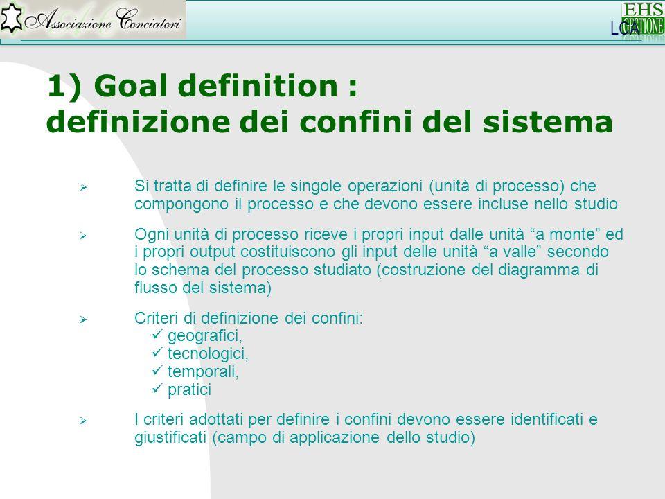 LCA 1) Goal definition : definizione dei confini del sistema Si tratta di definire le singole operazioni (unità di processo) che compongono il process