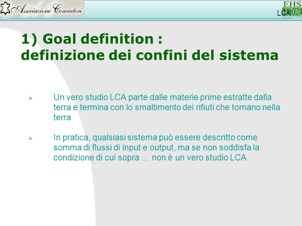 LCA 1) Goal definition : definizione dei confini del sistema Un vero studio LCA parte dalle materie prime estratte dalla terra e termina con lo smalti