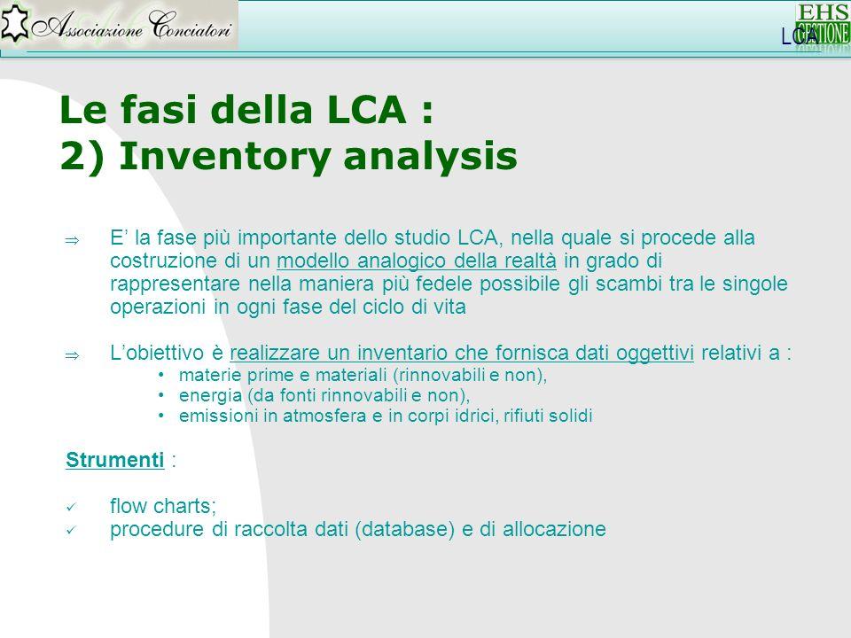 LCA Le fasi della LCA : 2) Inventory analysis E la fase più importante dello studio LCA, nella quale si procede alla costruzione di un modello analogi