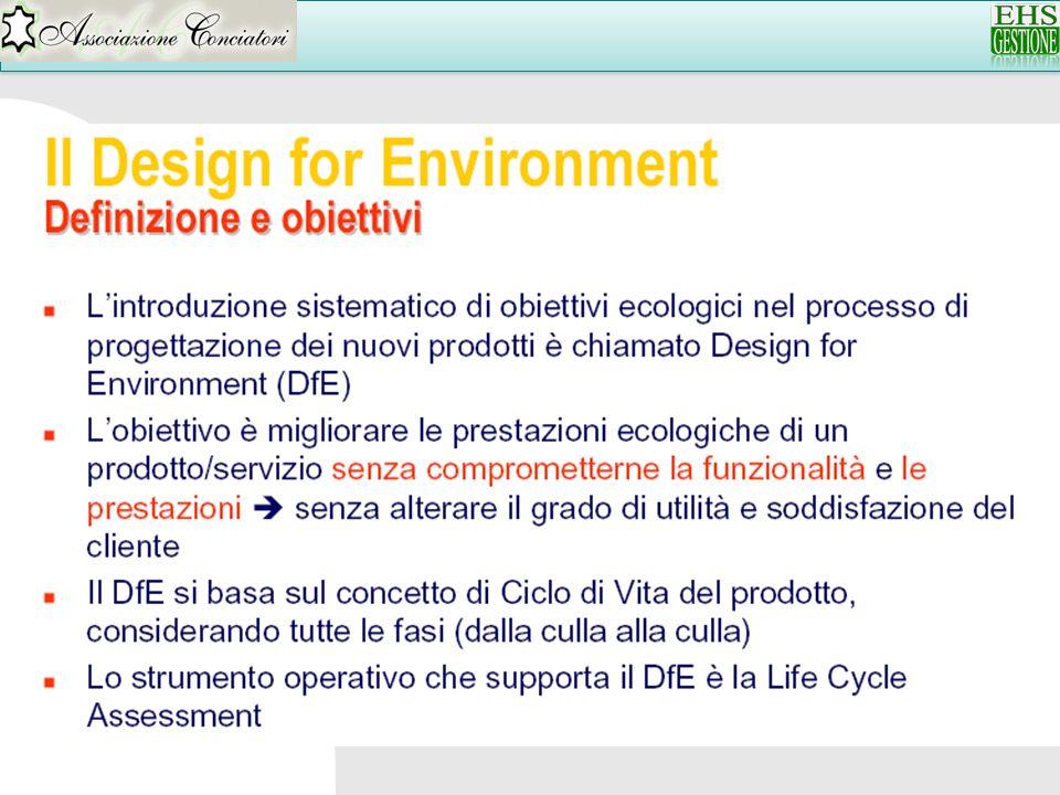 LCA 3) Impact assessment : coefficienti di caratterizzazione effetto serra (GWP) Indicatore di categoria: CO 2 RISULTATO DI INVENTARIOFattore di caratterizzazione (Fonte 1) Fattore di caratterizzazione (Fonte 2) CO2 Anidride carbonica11 CH4 Metano2124,5 N2O Protossido di azoto310320 CFC11 Clorofluorocarburi38004000 CO Monossido di carbonio2- HC Idrocarburi3- CHCl3 Cloroformio45 SF6 Esafloruro di zolfo2390024900 CH2Cl2 Diclorometano99 Fonte 1 : IPPC Intergovernmental Panel on Climate Change (1996) Fonte 2 : WMO World Meteorological Organisation (1994)
