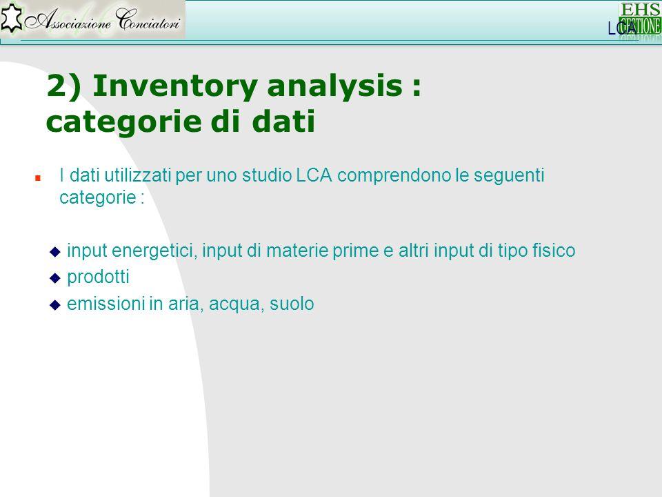 LCA 2) Inventory analysis : categorie di dati n I dati utilizzati per uno studio LCA comprendono le seguenti categorie : u input energetici, input di