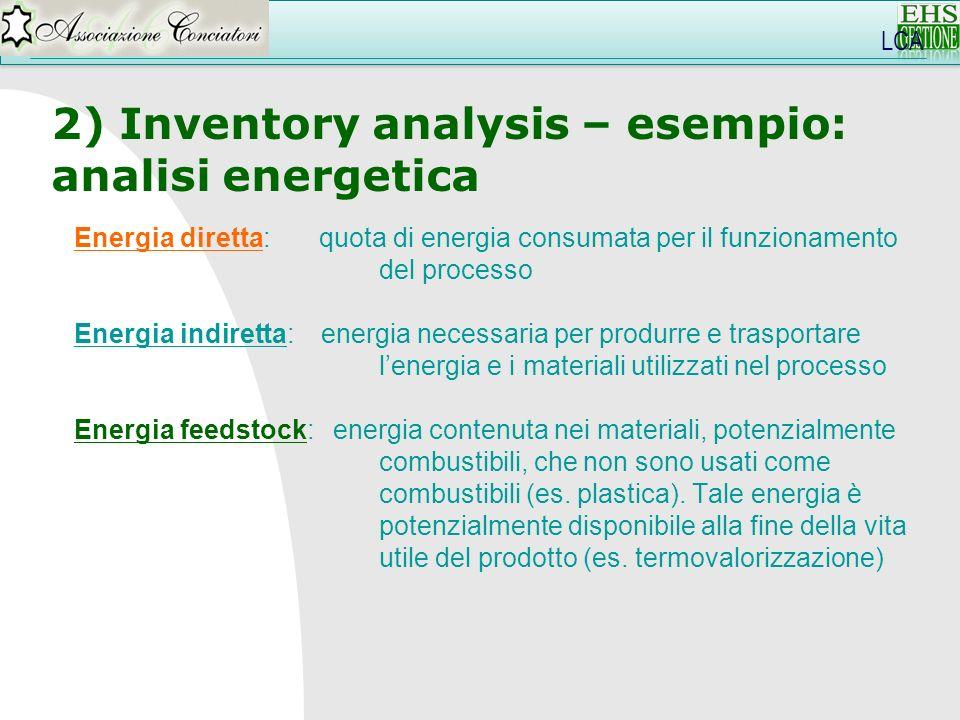 LCA 2) Inventory analysis – esempio: analisi energetica Energia diretta: quota di energia consumata per il funzionamento del processo Energia indirett