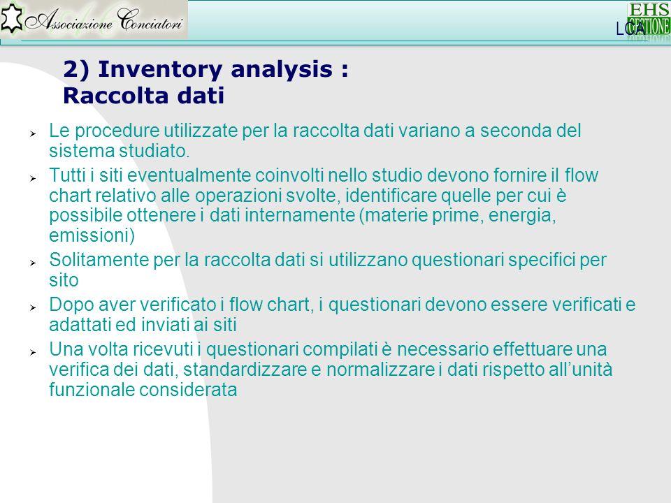 Le procedure utilizzate per la raccolta dati variano a seconda del sistema studiato. Tutti i siti eventualmente coinvolti nello studio devono fornire