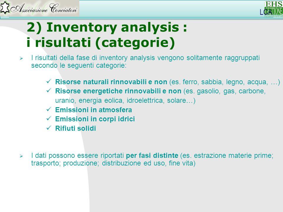 I risultati della fase di inventory analysis vengono solitamente raggruppati secondo le seguenti categorie: Risorse naturali rinnovabili e non (es. fe
