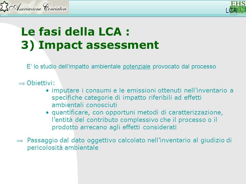 LCA Le fasi della LCA : 3) Impact assessment E lo studio dellimpatto ambientale potenziale provocato dal processo Passaggio dal dato oggettivo calcola
