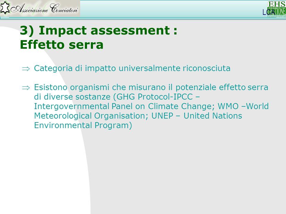 LCA 3) Impact assessment : Effetto serra Categoria di impatto universalmente riconosciuta Esistono organismi che misurano il potenziale effetto serra