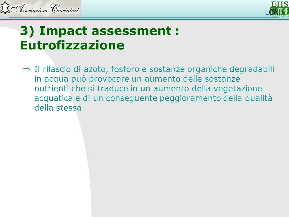 LCA 3) Impact assessment : Eutrofizzazione Il rilascio di azoto, fosforo e sostanze organiche degradabili in acqua può provocare un aumento delle sost