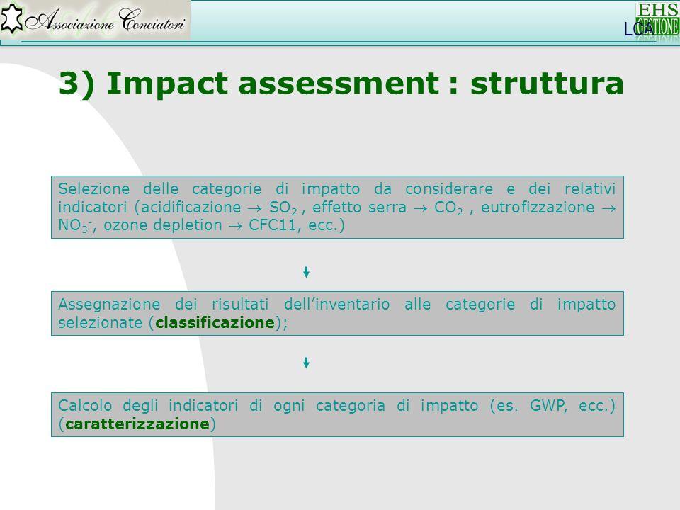 LCA 3) Impact assessment : struttura Selezione delle categorie di impatto da considerare e dei relativi indicatori (acidificazione SO 2, effetto serra