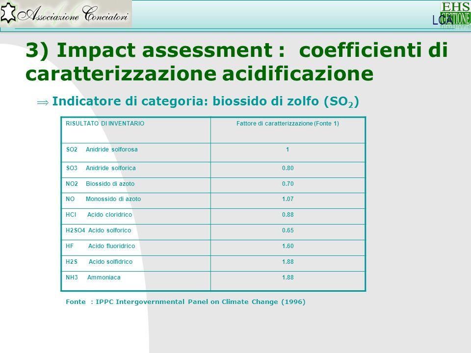 LCA 3) Impact assessment : coefficienti di caratterizzazione acidificazione Indicatore di categoria: biossido di zolfo (SO 2 ) RISULTATO DI INVENTARIO